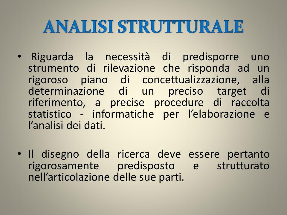Riguarda la necessità di predisporre uno strumento di rilevazione che risponda ad un rigoroso piano di concettualizzazione, alla determinazione di un preciso target di riferimento, a precise procedure di raccolta statistico - informatiche per l'elaborazione e l'analisi dei dati.
