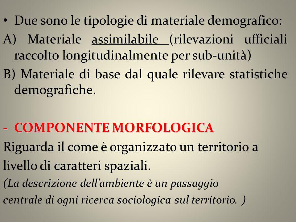Due sono le tipologie di materiale demografico: A) Materiale assimilabile (rilevazioni ufficiali raccolto longitudinalmente per sub-unità) B) Materiale di base dal quale rilevare statistiche demografiche.