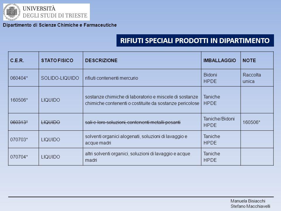 Manuela Bisiacchi Stefano Macchiavelli Dipartimento di Scienze Chimiche e Farmaceutiche RIFIUTI SPECIALI PRODOTTI IN DIPARTIMENTO C.E.R.STATO FISICODE