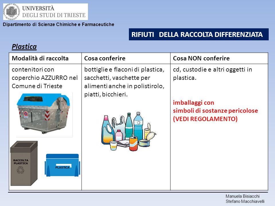 Manuela Bisiacchi Stefano Macchiavelli Dipartimento di Scienze Chimiche e Farmaceutiche RIFIUTI DELLA RACCOLTA DIFFERENZIATA Plastica Modalità di racc