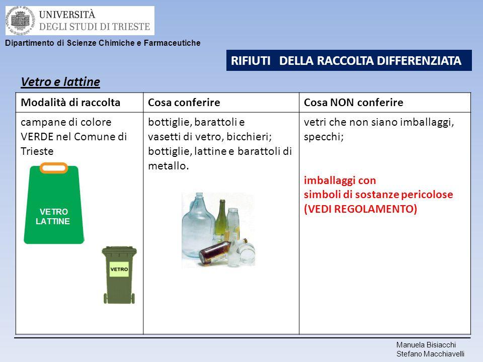 Manuela Bisiacchi Stefano Macchiavelli Dipartimento di Scienze Chimiche e Farmaceutiche RIFIUTI DELLA RACCOLTA DIFFERENZIATA Vetro e lattine Modalità