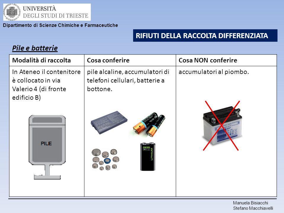 Manuela Bisiacchi Stefano Macchiavelli Dipartimento di Scienze Chimiche e Farmaceutiche RIFIUTI DELLA RACCOLTA DIFFERENZIATA Pile e batterie Modalità