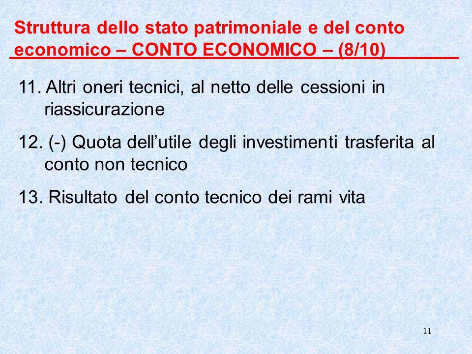 11 Struttura dello stato patrimoniale e del conto economico – CONTO ECONOMICO – (8/10) 11. Altri oneri tecnici, al netto delle cessioni in riassicuraz
