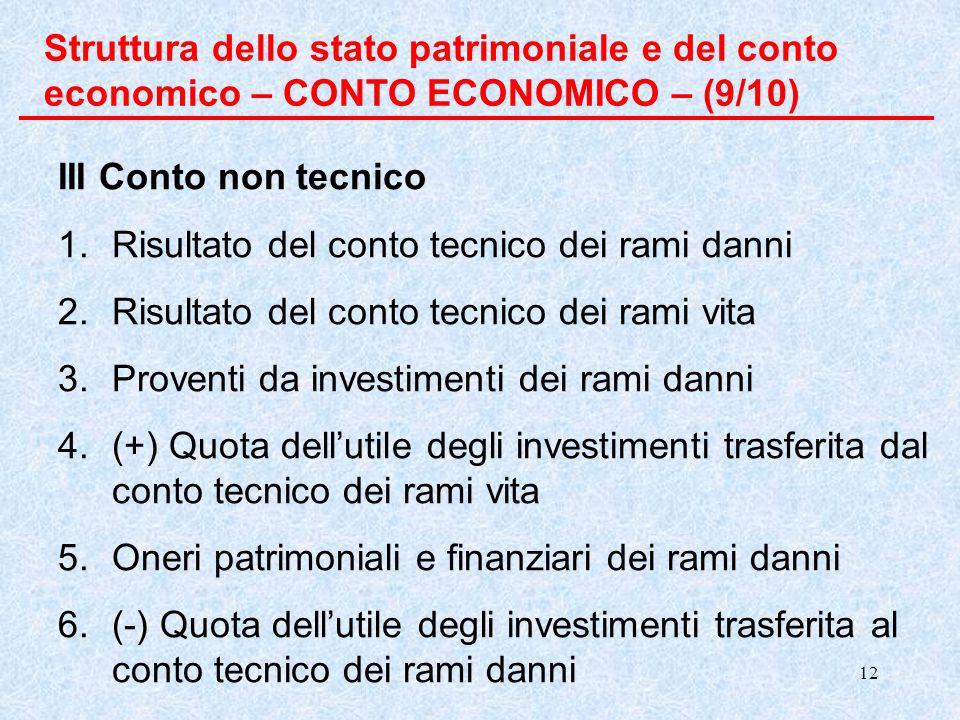 12 Struttura dello stato patrimoniale e del conto economico – CONTO ECONOMICO – (9/10) III Conto non tecnico 1.Risultato del conto tecnico dei rami da