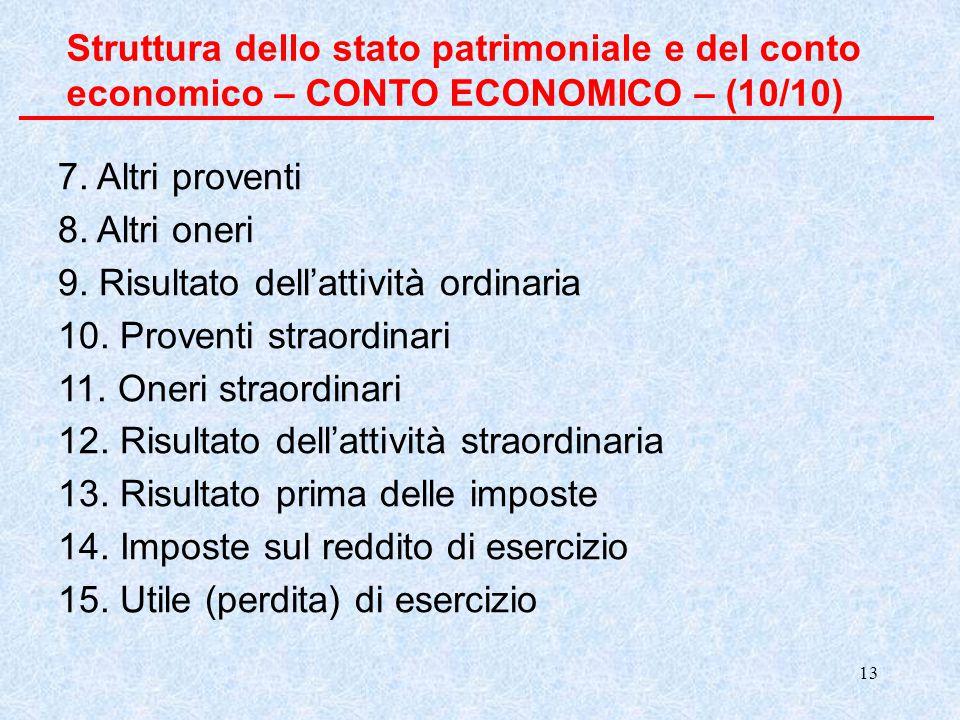 13 Struttura dello stato patrimoniale e del conto economico – CONTO ECONOMICO – (10/10) 7. Altri proventi 8. Altri oneri 9. Risultato dell'attività or