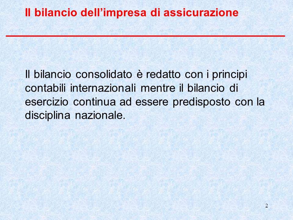 2 Il bilancio dell'impresa di assicurazione Il bilancio consolidato è redatto con i principi contabili internazionali mentre il bilancio di esercizio