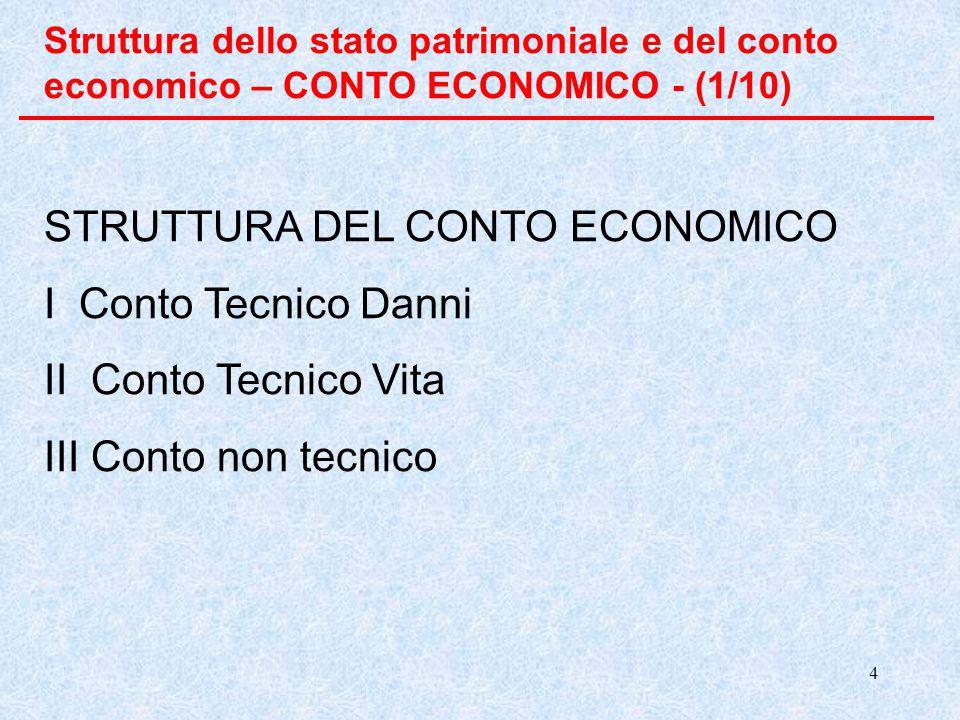 4 Struttura dello stato patrimoniale e del conto economico – CONTO ECONOMICO - (1/10) STRUTTURA DEL CONTO ECONOMICO I Conto Tecnico Danni II Conto Tec