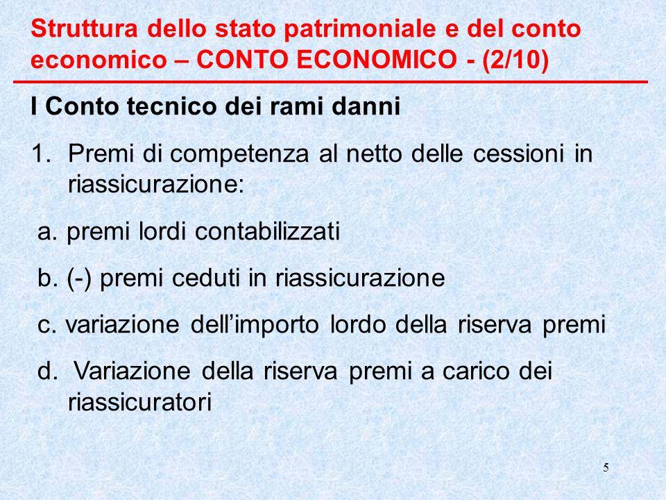 5 Struttura dello stato patrimoniale e del conto economico – CONTO ECONOMICO - (2/10) I Conto tecnico dei rami danni 1.Premi di competenza al netto de