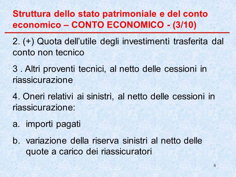 6 Struttura dello stato patrimoniale e del conto economico – CONTO ECONOMICO - (3/10) 2. (+) Quota dell'utile degli investimenti trasferita dal conto
