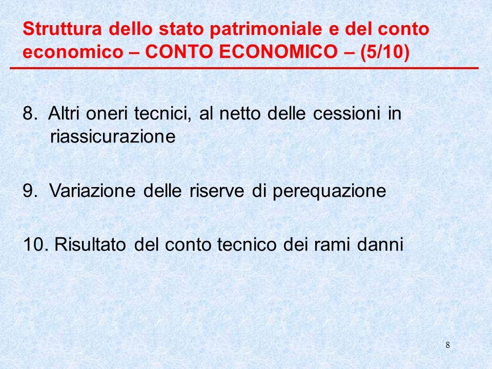 8 Struttura dello stato patrimoniale e del conto economico – CONTO ECONOMICO – (5/10) 8. Altri oneri tecnici, al netto delle cessioni in riassicurazio
