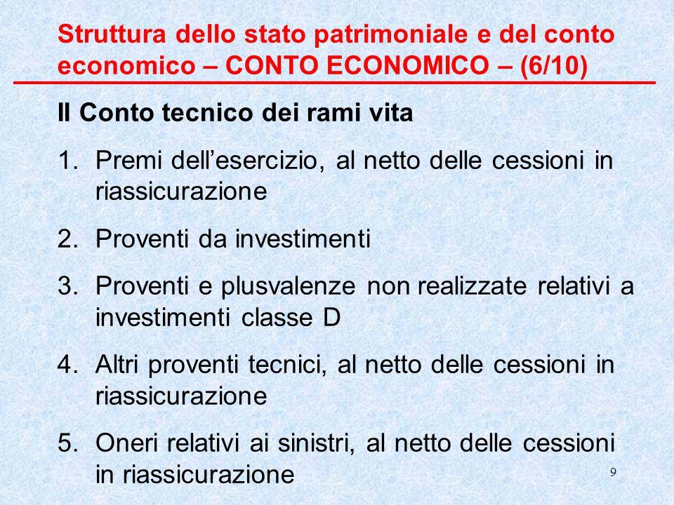 9 Struttura dello stato patrimoniale e del conto economico – CONTO ECONOMICO – (6/10) II Conto tecnico dei rami vita 1.Premi dell'esercizio, al netto