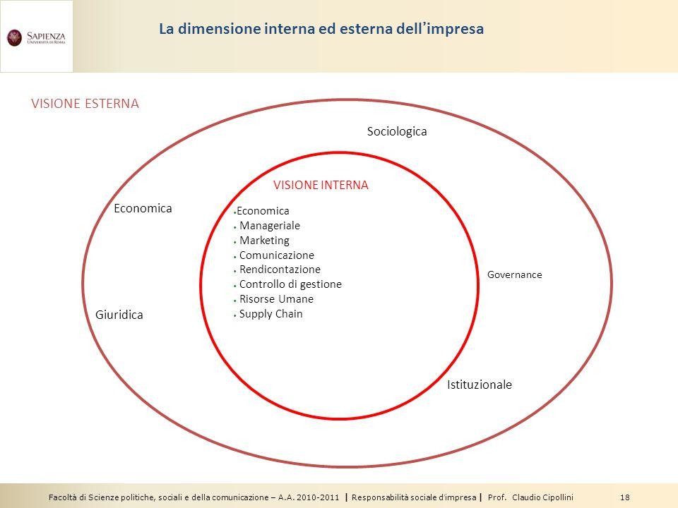 Facoltà di Scienze politiche, sociali e della comunicazione – A.A. 2010-2011   Responsabilità sociale d'impresa   Prof. Claudio Cipollini 18 La dimens