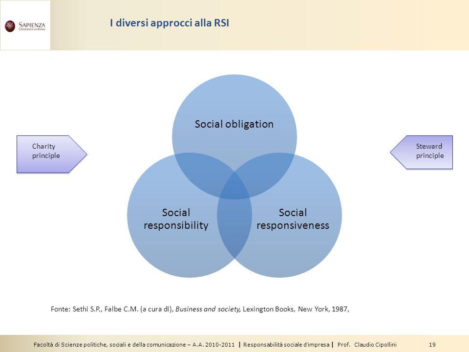 Facoltà di Scienze politiche, sociali e della comunicazione – A.A. 2010-2011 | Responsabilità sociale d'impresa | Prof. Claudio Cipollini 19 I diversi