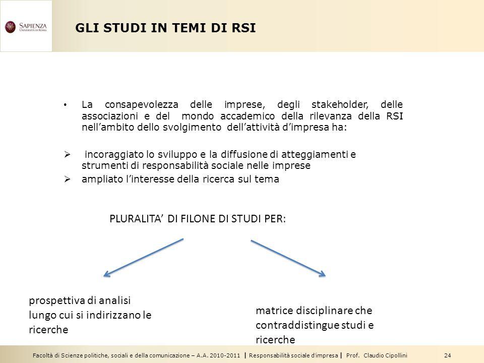 Facoltà di Scienze politiche, sociali e della comunicazione – A.A. 2010-2011   Responsabilità sociale d'impresa   Prof. Claudio Cipollini 24 GLI STUDI