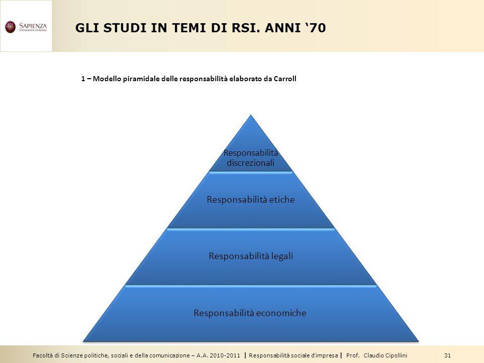Facoltà di Scienze politiche, sociali e della comunicazione – A.A. 2010-2011 | Responsabilità sociale d'impresa | Prof. Claudio Cipollini 31 GLI STUDI