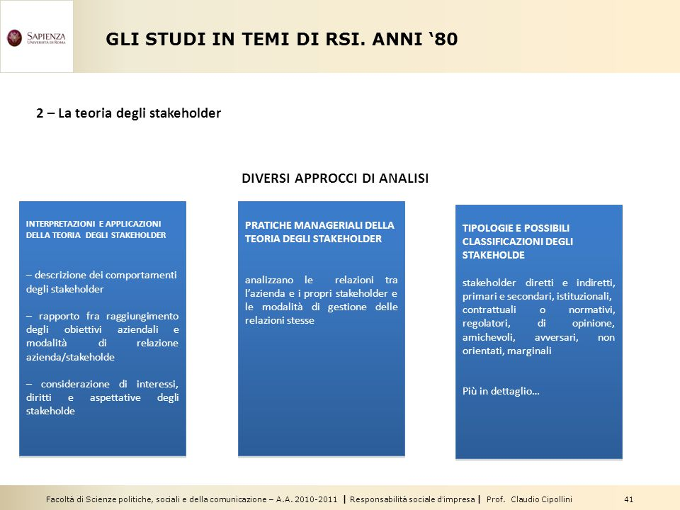 Facoltà di Scienze politiche, sociali e della comunicazione – A.A. 2010-2011   Responsabilità sociale d'impresa   Prof. Claudio Cipollini 41 GLI STUDI