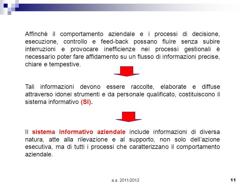 a.a. 2011/201211 Affinchè il comportamento aziendale e i processi di decisione, esecuzione, controllo e feed-back possano fluire senza subire interruz