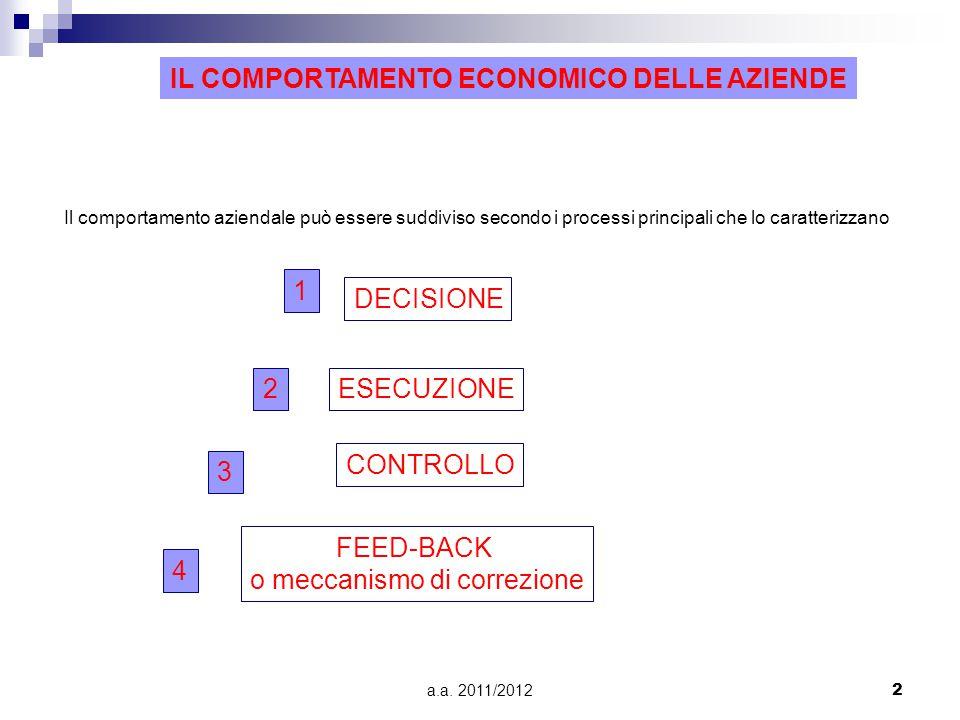 a.a. 2011/20122 IL COMPORTAMENTO ECONOMICO DELLE AZIENDE Il comportamento aziendale può essere suddiviso secondo i processi principali che lo caratter