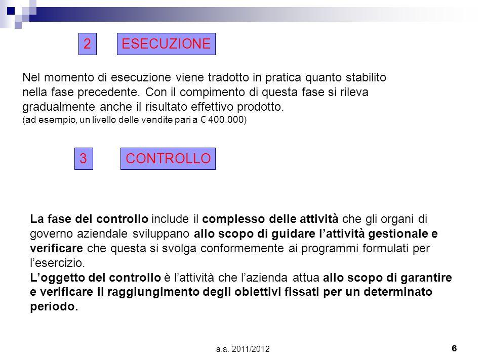 a.a. 2011/20126 ESECUZIONE2 Nel momento di esecuzione viene tradotto in pratica quanto stabilito nella fase precedente. Con il compimento di questa fa