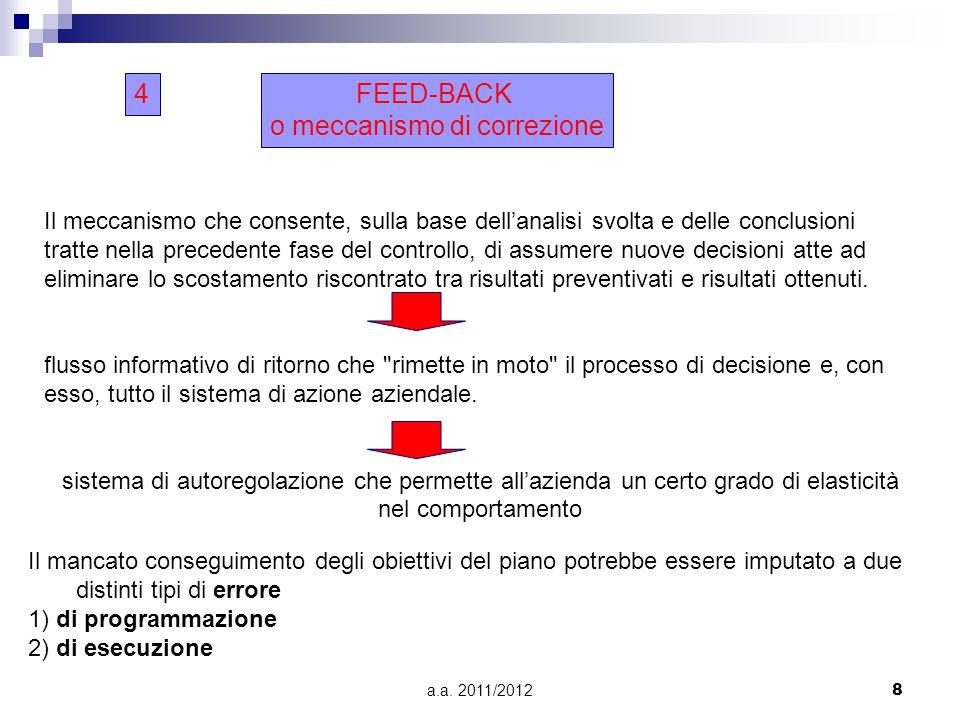 a.a. 2011/20128 FEED-BACK o meccanismo di correzione 4 Il meccanismo che consente, sulla base dell'analisi svolta e delle conclusioni tratte nella pre