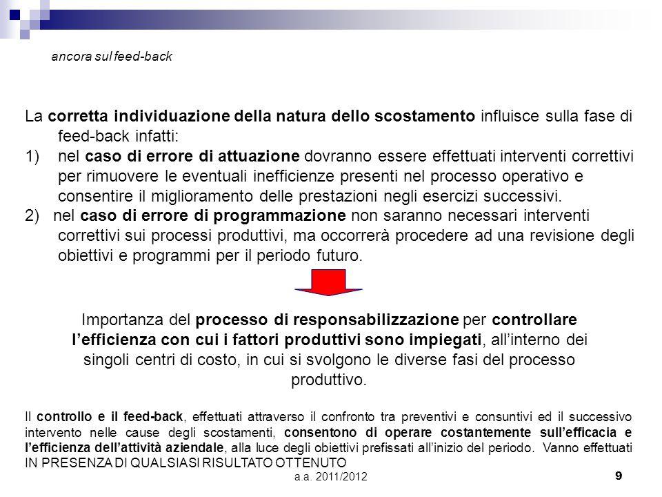 a.a. 2011/20129 La corretta individuazione della natura dello scostamento influisce sulla fase di feed-back infatti: 1)nel caso di errore di attuazion