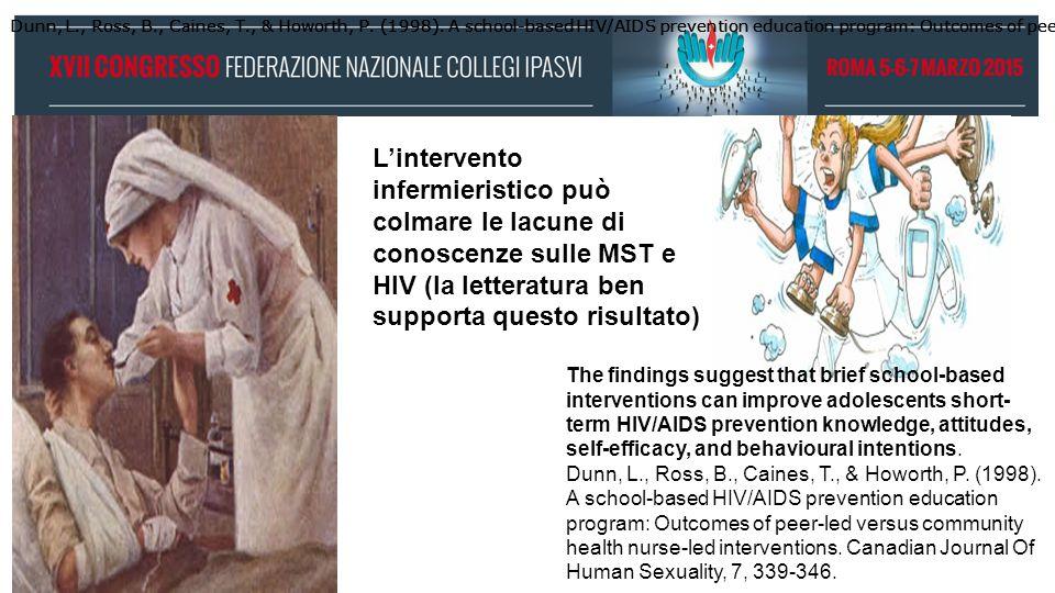 L'intervento infermieristico può colmare le lacune di conoscenze sulle MST e HIV (la letteratura ben supporta questo risultato) The findings suggest t