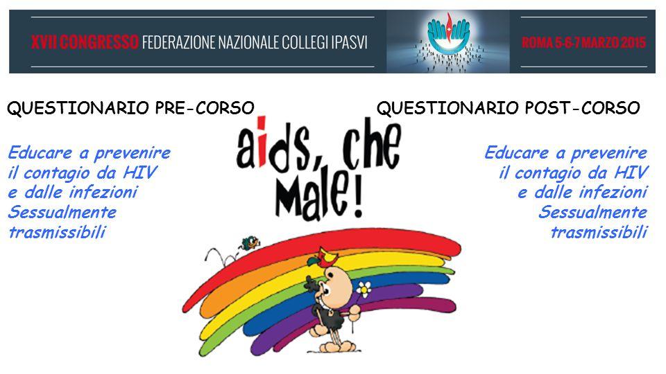 QUESTIONARIO PRE-CORSOQUESTIONARIO POST-CORSO Educare a prevenire il contagio da HIV e dalle infezioni Sessualmente trasmissibili Educare a prevenire
