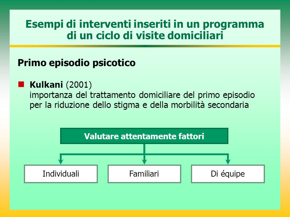 Esempi di interventi inseriti in un programma di un ciclo di visite domiciliari Individuali Valutare attentamente fattori FamiliariDi équipe Primo epi