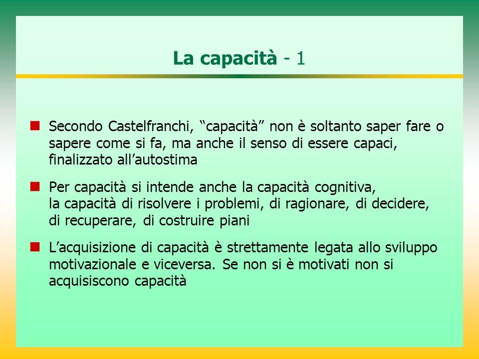 """La capacità - 1 Secondo Castelfranchi, """"capacità"""" non è soltanto saper fare o sapere come si fa, ma anche il senso di essere capaci, finalizzato all'a"""