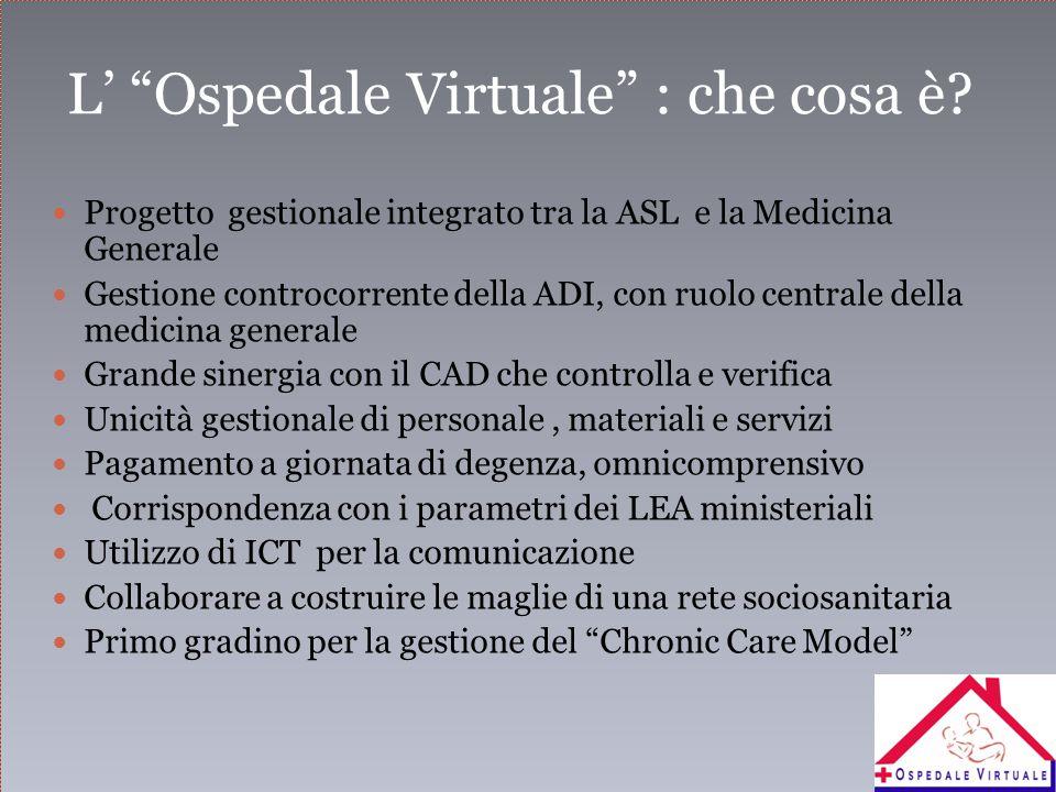 L' Ospedale Virtuale : che cosa è.