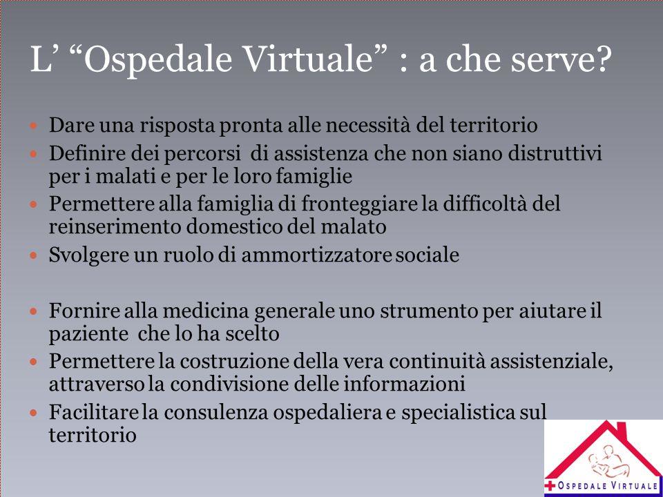 L' Ospedale Virtuale : a che serve.