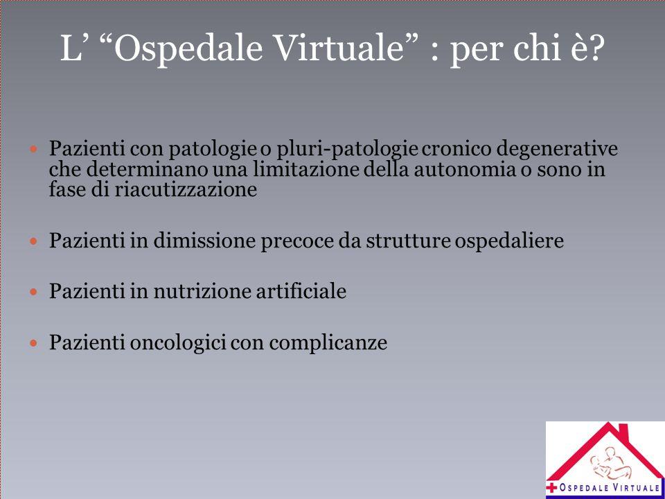 L' Ospedale Virtuale : per chi è.