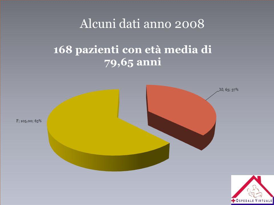 Alcuni dati anno 2008