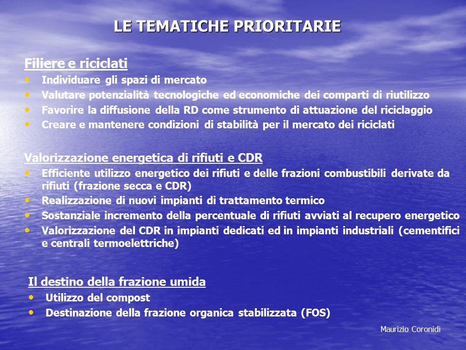 Maurizio Coronidi LE TEMATICHE PRIORITARIE Filiere e riciclati Individuare gli spazi di mercato Valutare potenzialità tecnologiche ed economiche dei c
