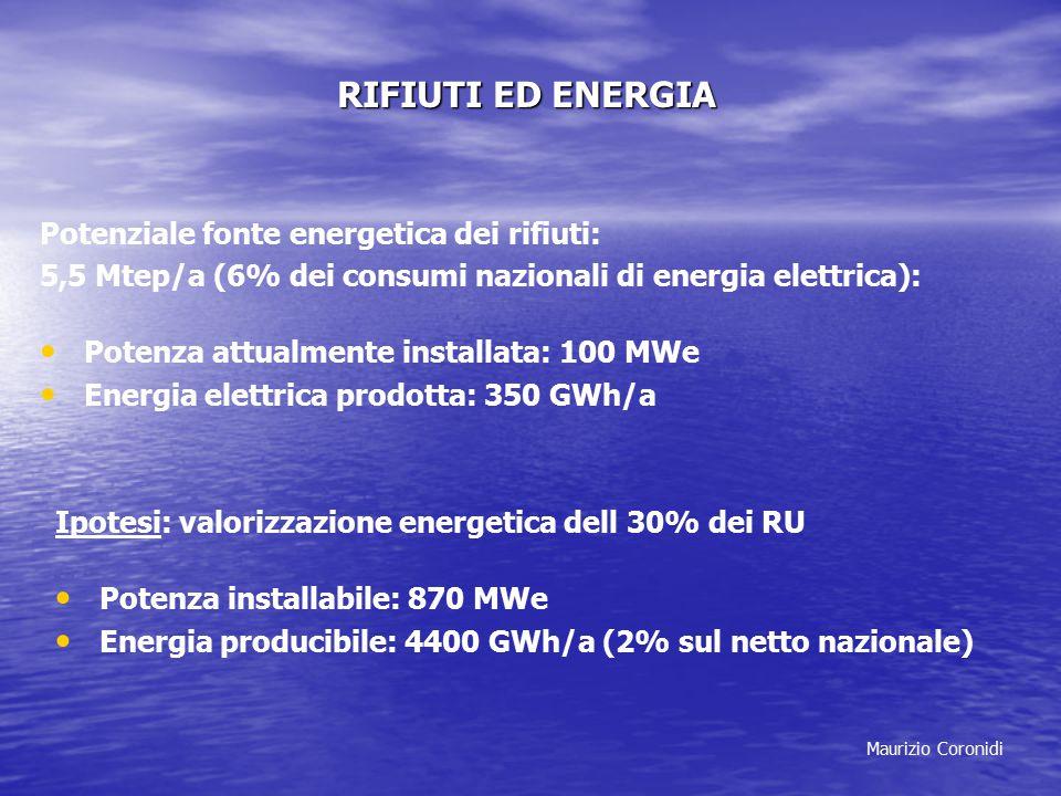 Maurizio Coronidi RIFIUTI ED ENERGIA Potenziale fonte energetica dei rifiuti: 5,5 Mtep/a (6% dei consumi nazionali di energia elettrica): Potenza attualmente installata: 100 MWe Energia elettrica prodotta: 350 GWh/a Ipotesi: valorizzazione energetica dell 30% dei RU Potenza installabile: 870 MWe Energia producibile: 4400 GWh/a (2% sul netto nazionale)