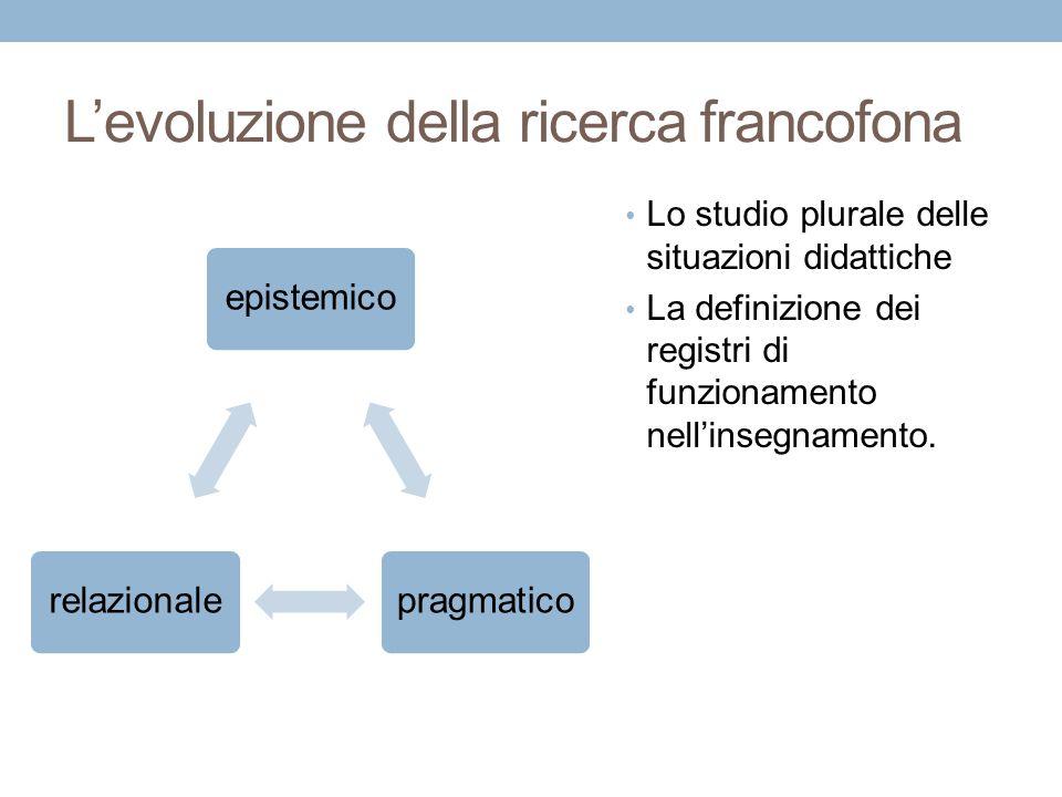 L'evoluzione della ricerca francofona Lo studio plurale delle situazioni didattiche La definizione dei registri di funzionamento nell'insegnamento. ep