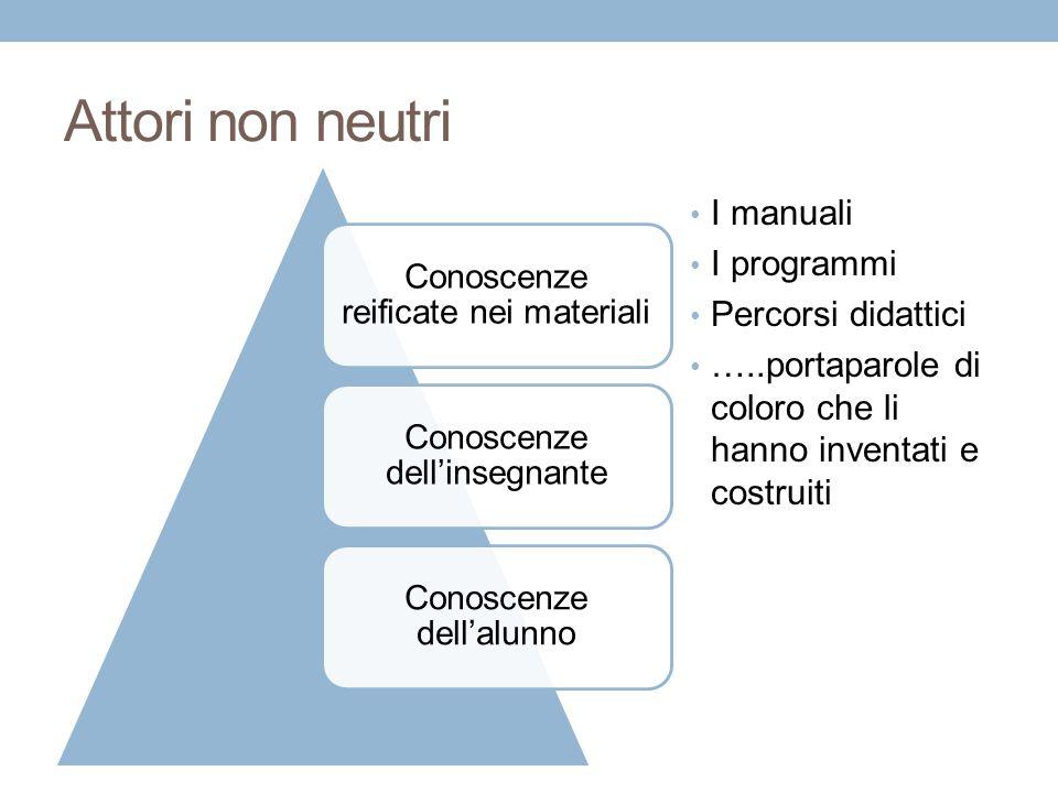 Territorio di mezzo È il terzo che dà forma e visibilità alle azioni dell'insegnante (che progetta, agisce) e dello studente (che sperimenta, apprende).