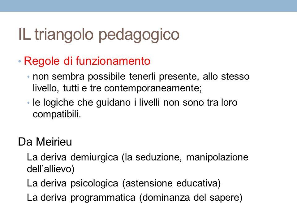 IL triangolo pedagogico Regole di funzionamento non sembra possibile tenerli presente, allo stesso livello, tutti e tre contemporaneamente; le logiche