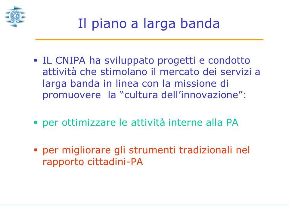  IL CNIPA ha sviluppato progetti e condotto attività che stimolano il mercato dei servizi a larga banda in linea con la missione di promuovere la cultura dell'innovazione :  per ottimizzare le attività interne alla PA  per migliorare gli strumenti tradizionali nel rapporto cittadini-PA Il piano a larga banda