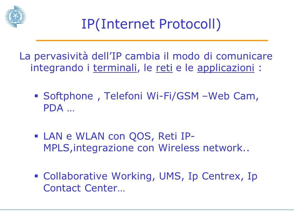 IP(Internet Protocoll) La pervasività dell'IP cambia il modo di comunicare integrando i terminali, le reti e le applicazioni :  Softphone, Telefoni Wi-Fi/GSM –Web Cam, PDA …  LAN e WLAN con QOS, Reti IP- MPLS,integrazione con Wireless network..