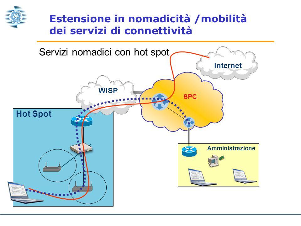 Servizi nomadici con hot spot Hot Spot Internet WISP Amministrazione SPC Estensione in nomadicità /mobilità dei servizi di connettività