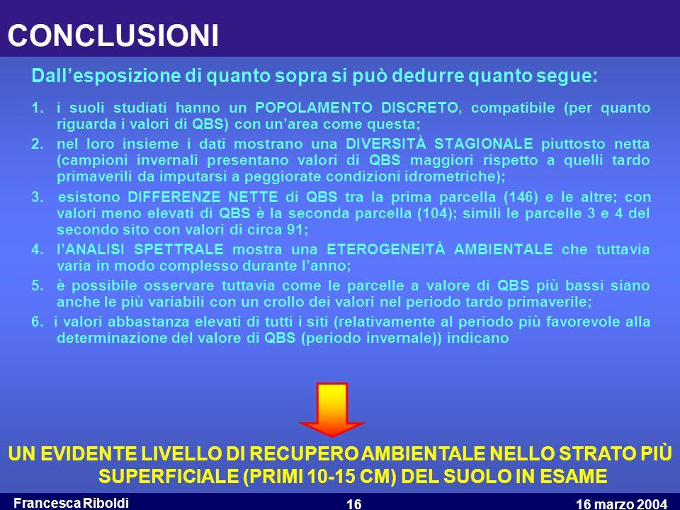 Francesca Riboldi 16 marzo 200416 CONCLUSIONI Dall'esposizione di quanto sopra si può dedurre quanto segue: 1.i suoli studiati hanno un POPOLAMENTO DI