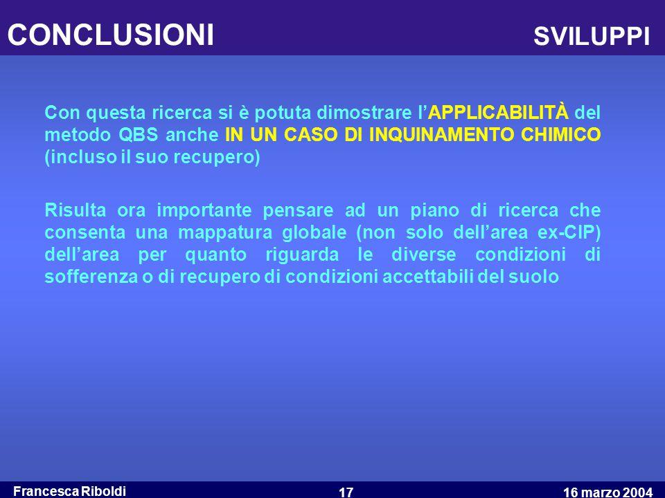 Francesca Riboldi 16 marzo 200417 CONCLUSIONI SVILUPPI Con questa ricerca si è potuta dimostrare l'APPLICABILITÀ del metodo QBS anche IN UN CASO DI IN