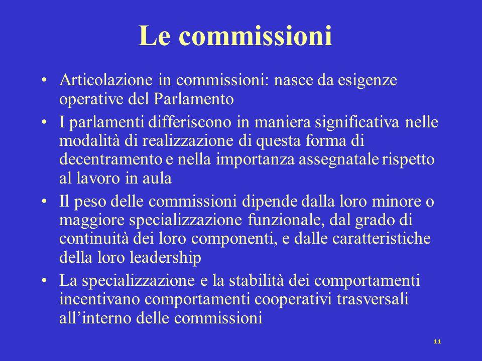 11 Le commissioni Articolazione in commissioni: nasce da esigenze operative del Parlamento I parlamenti differiscono in maniera significativa nelle mo