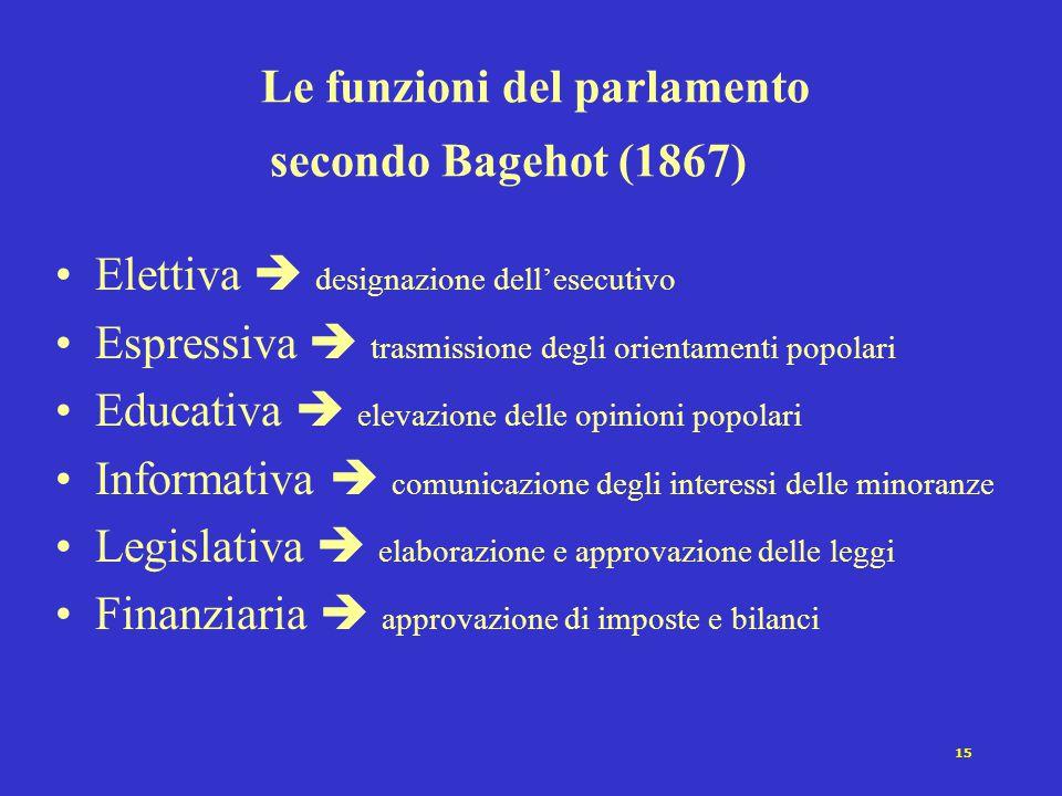 15 Le funzioni del parlamento secondo Bagehot (1867) Elettiva  designazione dell'esecutivo Espressiva  trasmissione degli orientamenti popolari Educ