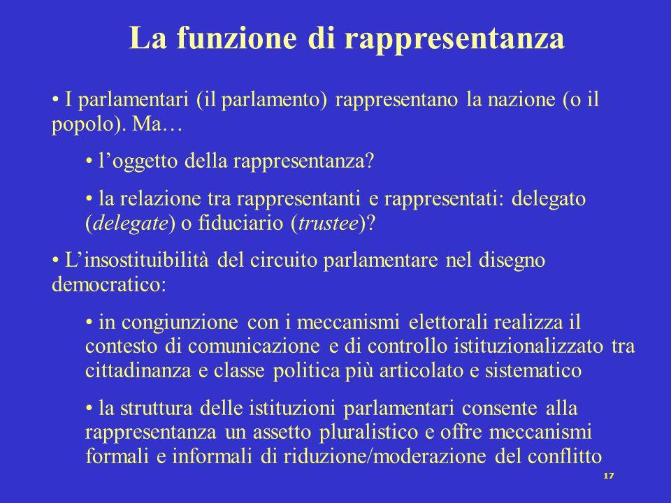17 La funzione di rappresentanza I parlamentari (il parlamento) rappresentano la nazione (o il popolo). Ma… l'oggetto della rappresentanza? la relazio