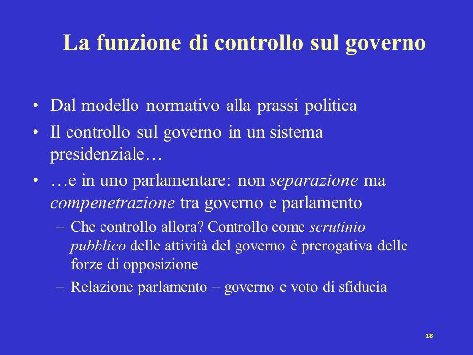 18 La funzione di controllo sul governo Dal modello normativo alla prassi politica Il controllo sul governo in un sistema presidenziale… …e in uno par