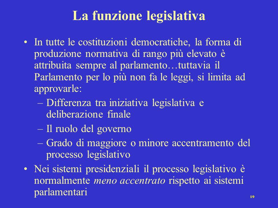 19 La funzione legislativa In tutte le costituzioni democratiche, la forma di produzione normativa di rango più elevato è attribuita sempre al parlame
