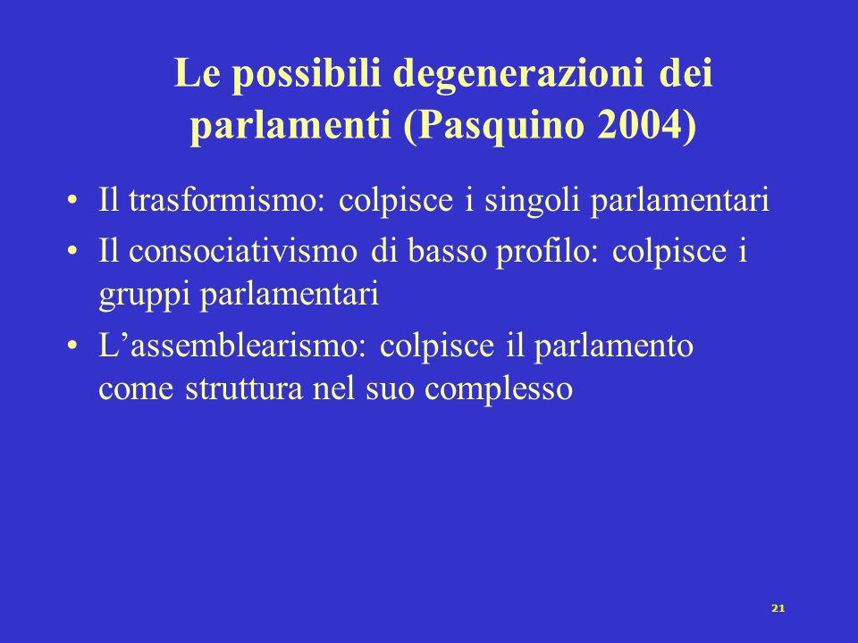 21 Le possibili degenerazioni dei parlamenti (Pasquino 2004) Il trasformismo: colpisce i singoli parlamentari Il consociativismo di basso profilo: col