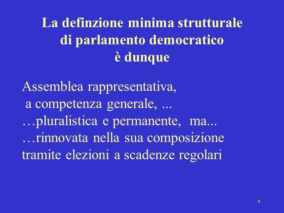 3 La definzione minima strutturale di parlamento democratico è dunque Assemblea rappresentativa, a competenza generale,... …pluralistica e permanente,